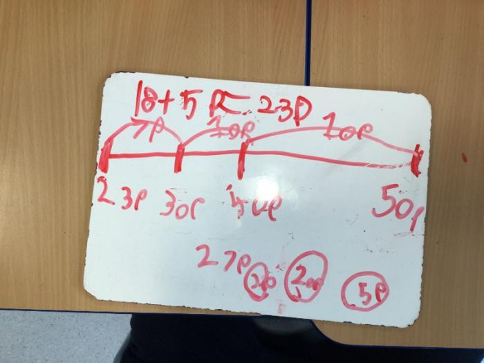 We are learning about finding change from 50p by counting on.